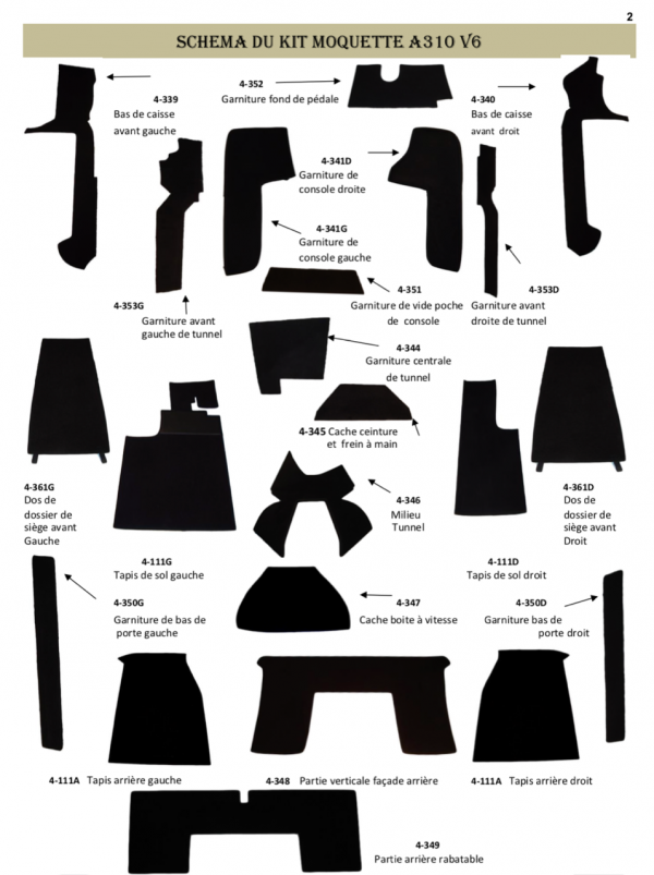 Renault Alpine A310 A310V6 V6 S-schémas schema du kit moquette dimensions noir